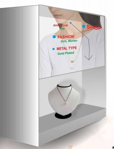Globus Transparent Display