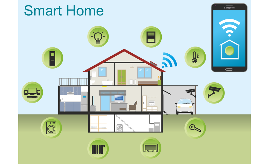 Future smart-home-devices - technologies