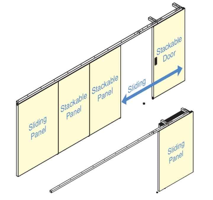 Sugatsune Architectural Door Hardware -STACKABLE PARTITION DOOR SYSTEM - FDP40P