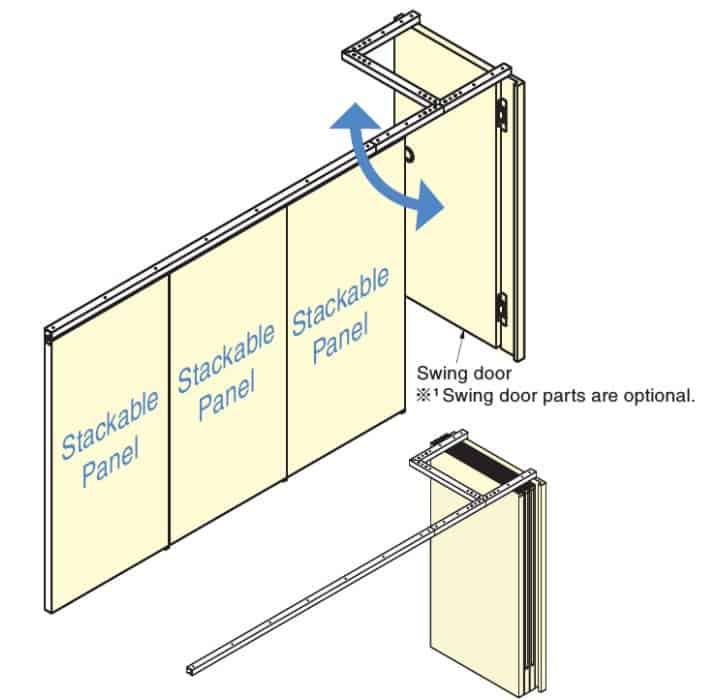 Sugatsune Architectural Door Hardware - STACKABLE PARTITION DOOR SYSTEM -FDP40V