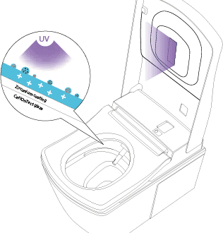 Toto Washroom Antibacterial Cleaning Technologies-actilight