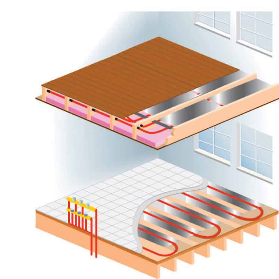 Rehau Radiant Heating Technology 1