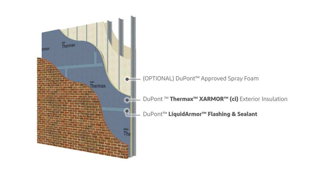 dupont home wrap -thermax-wall-system-tws-systematic-approach