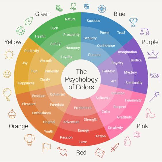 different shades psychology