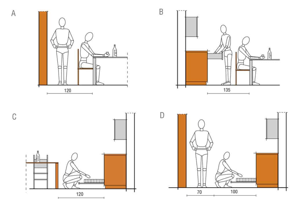 Ergonomics 1 - Modular Kitchen