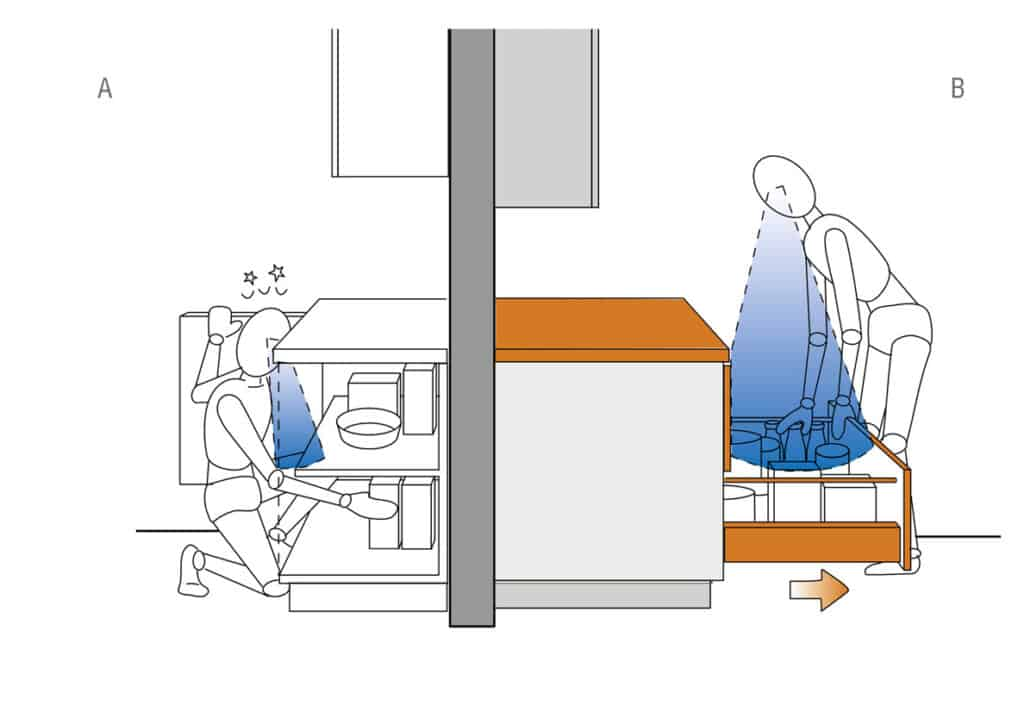 Ergonomics 2 - Modular Kitchen