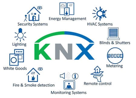 Comprehensive building automation software- KNX