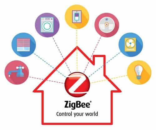 Building automation software-Zigbee