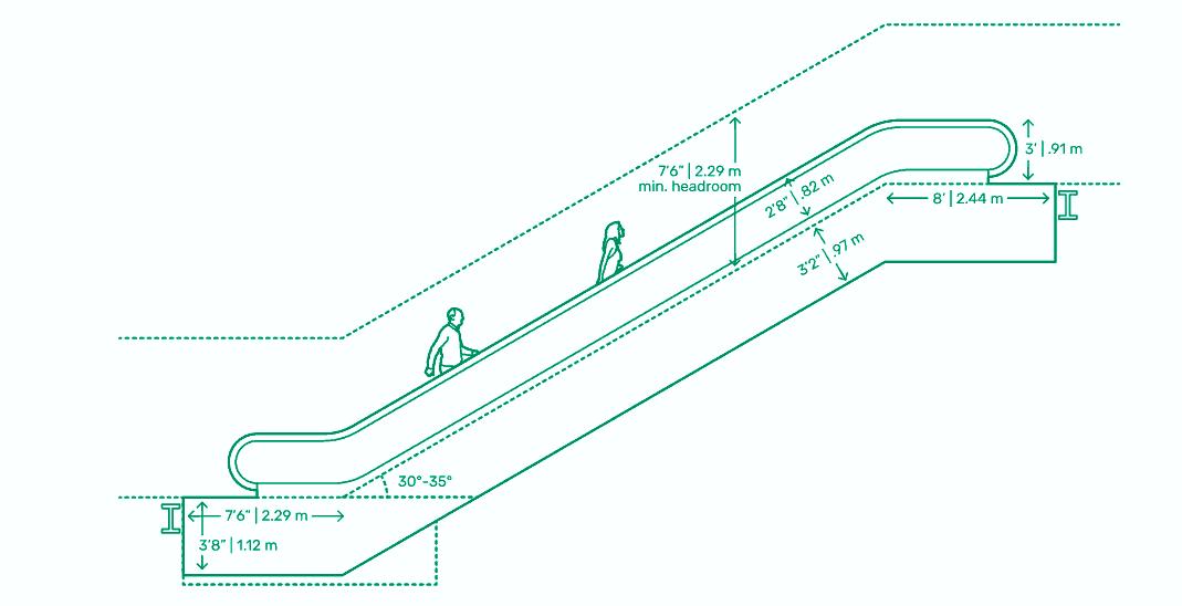Escalator dimensions