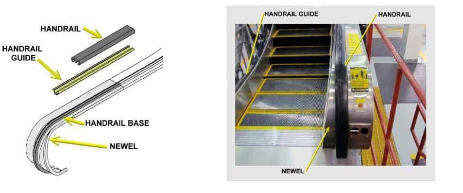 Handrail assembly