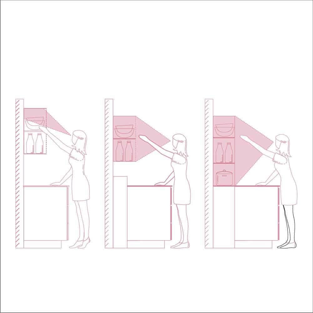 overhead kitchen cabinets