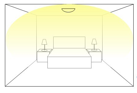 bedroom design lighting layout