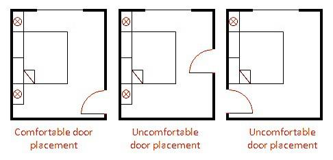door placement for good bedroom design layout