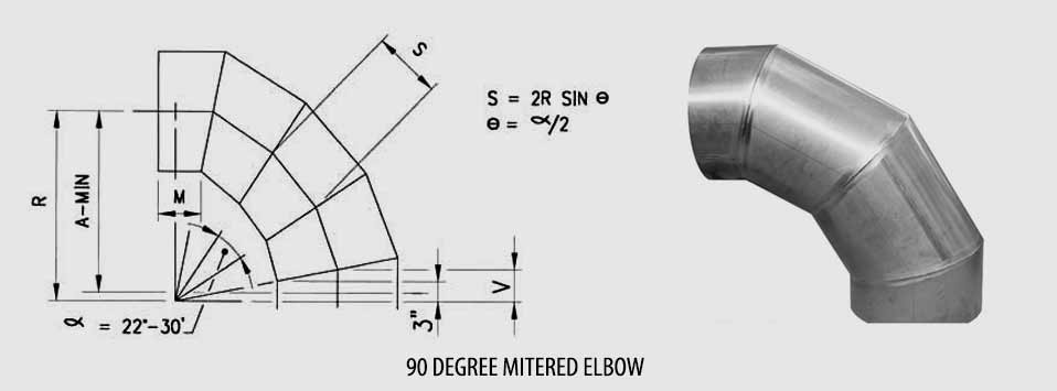 pipe fittings, 90 degree mitered elbow pipeline fitting for pipes