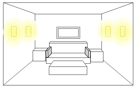 Ambient lighting with wall sconces having a multi-directional glow