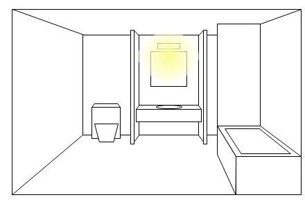 Standard bar light used for overhead mirror lighting