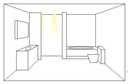 Overhead shower lighting provided by downlights