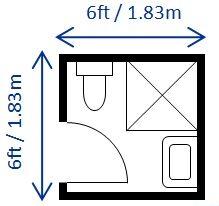 Small bathroom dimensions
