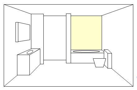 Bathtub lighting panel